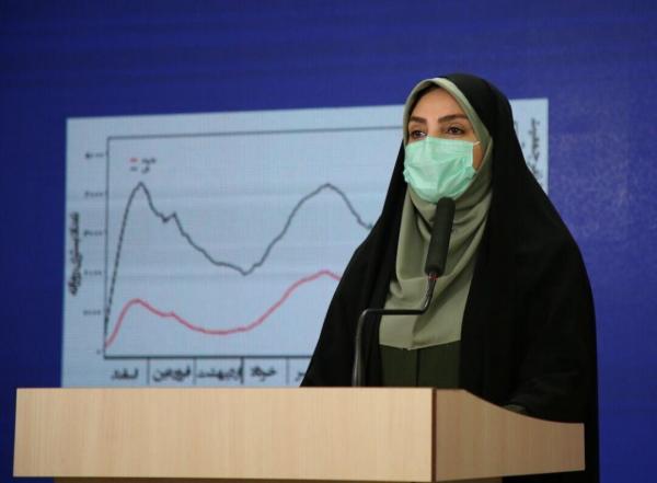 خبرنگاران کرونا جان 128 نفر را در ایران گرفت