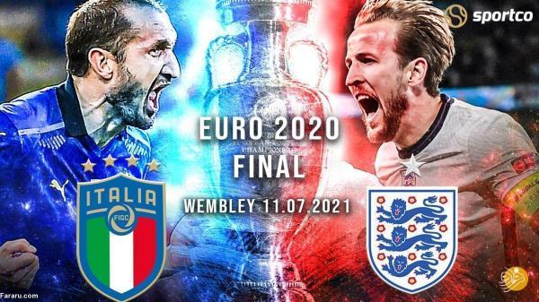 ساعت بازی فوتبال ایتالیا - انگلیس